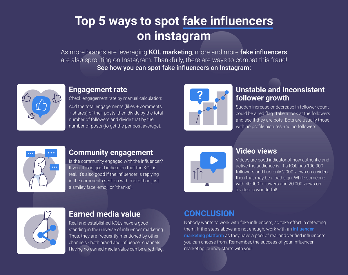 Top 5 ways to spot fake influencers on Instagram
