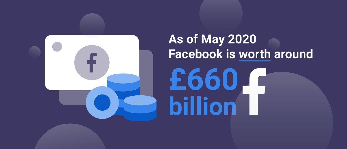 How much is Facebook worth