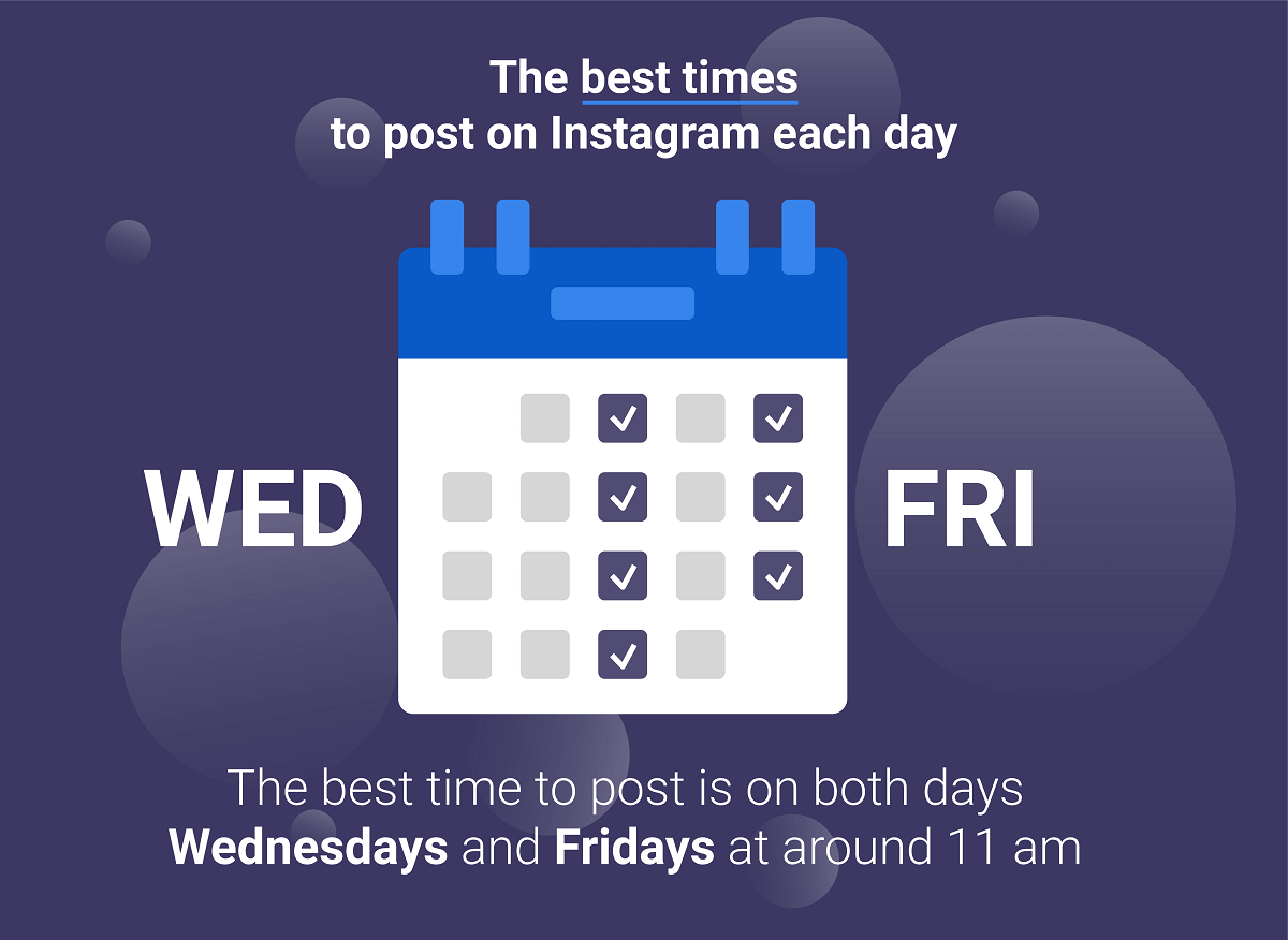 The best times to post on Instagram each day